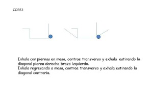 Fit-Beat Logroño. Pilates, hipopresivos, hiit, hipopilates