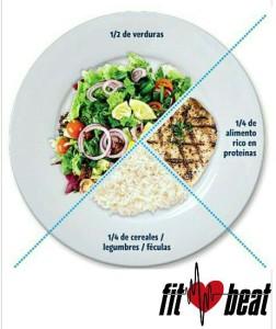 Fit-Beat Logroño